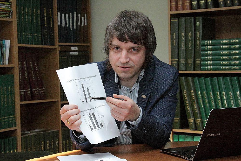 Latvijā bīstami lielam skaitam iedzīvotāju ir vienaldzīga vai neizlēmīga pozīcija attiecībā uz konfliktu Ukrainā. Ar šādu sasniegumu Kremlis var klusībā lepoties, uzskata komunikācijas zinātņu doktors Mārtiņš Kaprāns.