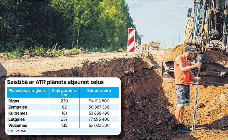 Atbilstoši VARAM priekšlikumam 865 kilometru ceļa atjaunošana īstenojama 94 esošajās pašvaldībās jeb 35 novados pēc administratīvi teritoriālās reformas.